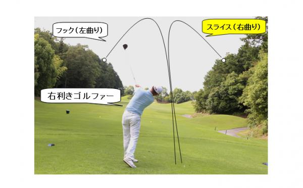 ゴルフ_スライス
