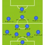 サッカーポジションの役割と動き方性格や8人制についても徹底解説!